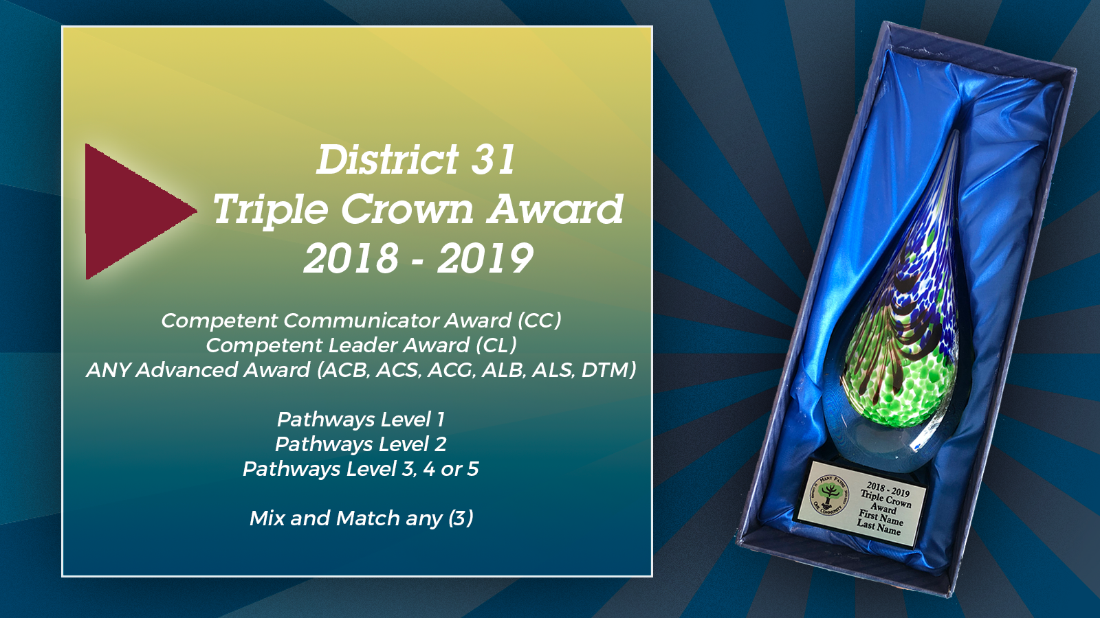 District 31 Triple Crown
